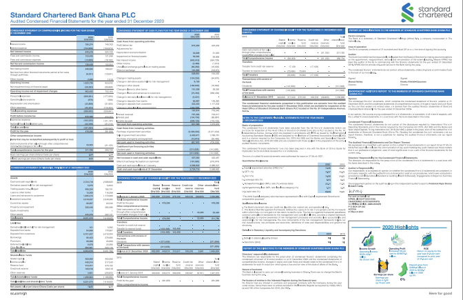 stanchart bank financial statement for 2020 StanChart Bank Financial Statement for 2020 image 2
