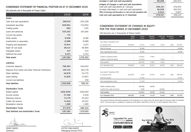 fbn bank financial statement for 2020 FBN Bank Financial Statement for 2020 image 4